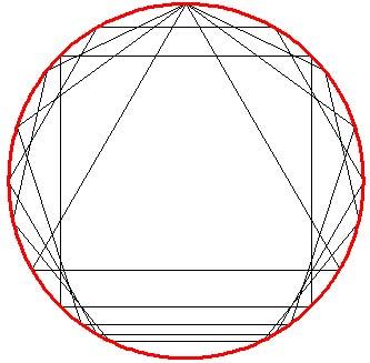 canvas绘制正多边形