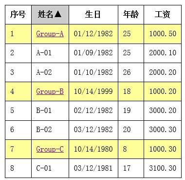 js带分组数据的Table表格排序,js表格排序