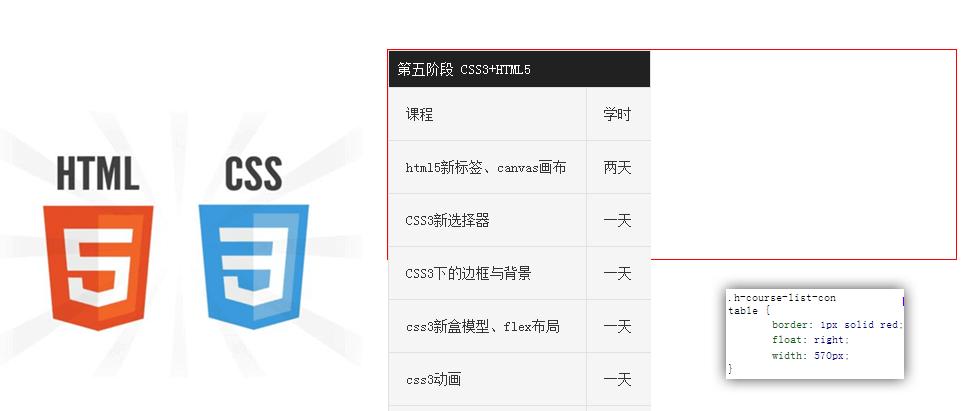 表格浮动问题,table float设置宽度问题
