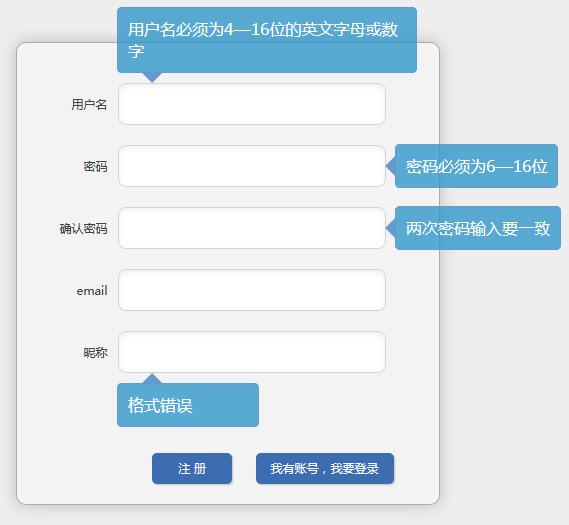 jQuery.Easyform和jQuery.EasyTi