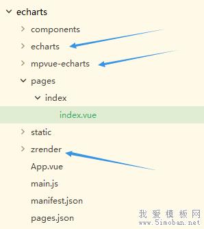 uni-app引用Echarts