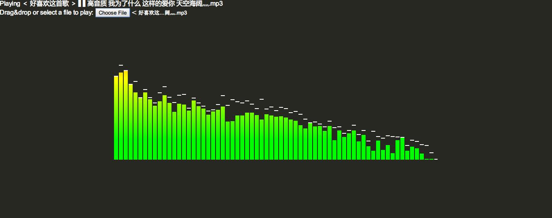 html5 AudioContext音频处理,绘制音乐波峰图