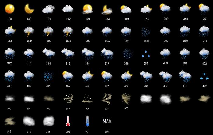 三组精美的天气图标下载