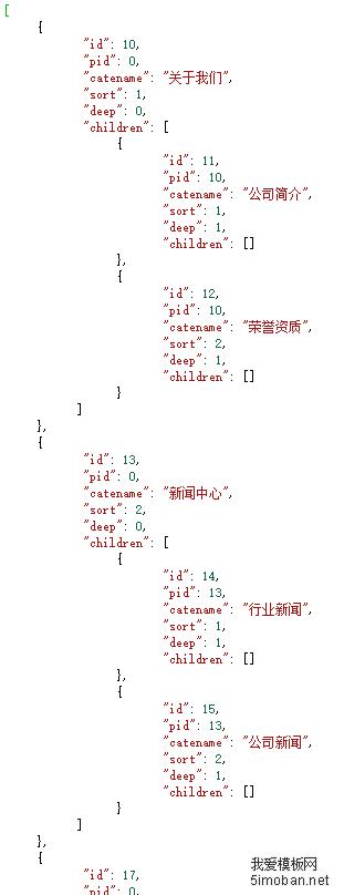 php多级菜单递归嵌套循环输出