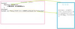 借助node实战JSONP跨域实例_node.js